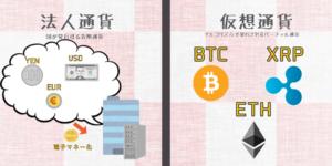 通貨の種類