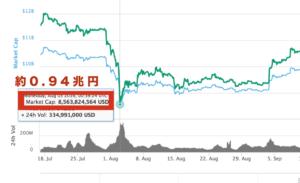 bitcoin急落new