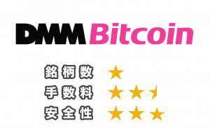 DMMBitcoinの評価