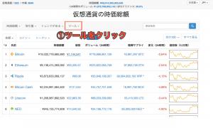 coinmarketcap仮想通貨の使い方その他1