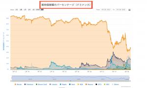 coinmarketcap仮想通貨の使い方その他4