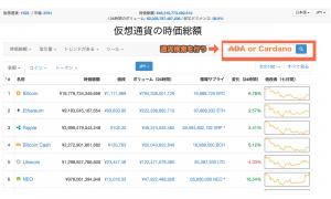 coinmarketcap仮想通貨を探す