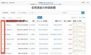 coinmarketcap仮想通貨時価総額