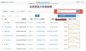 coinmarketcap仮想通貨をブログに埋め込む(Lisk)