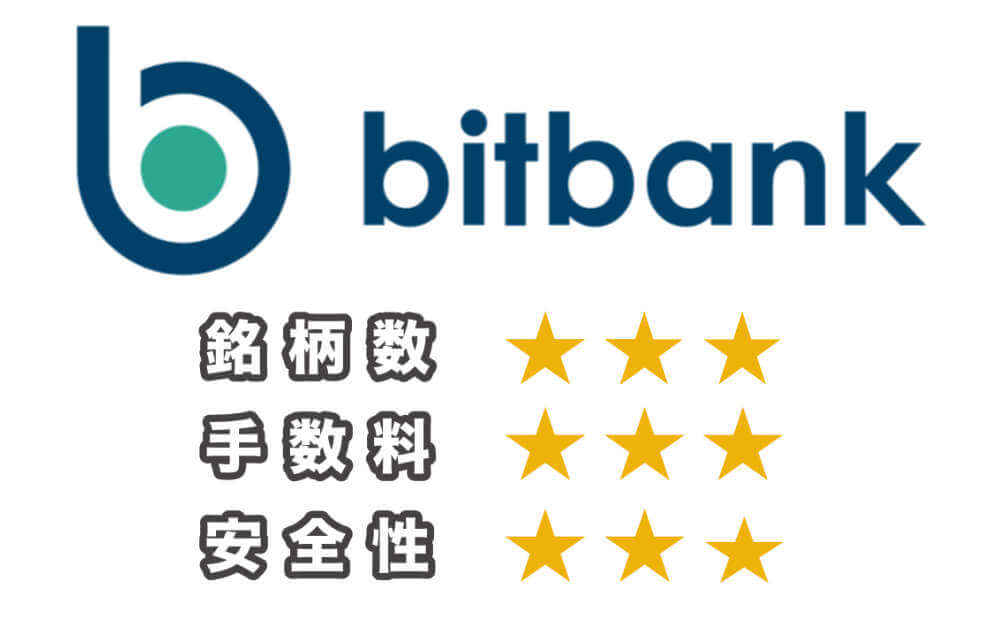 第3位 bitbank