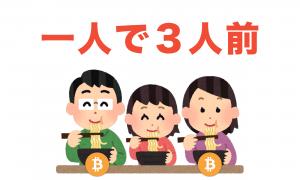 ビットコイン手数料の図