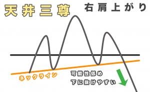 天井三尊(てんじょうさんぞん)の説明画像3