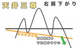 天井三尊(てんじょうさんぞん)の説明画像2