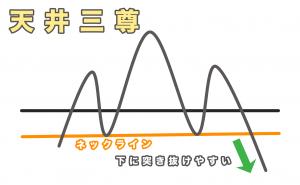 天井三尊(てんじょうさんぞん)の説明画像1