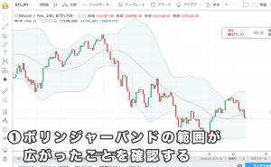 TradingView説明10