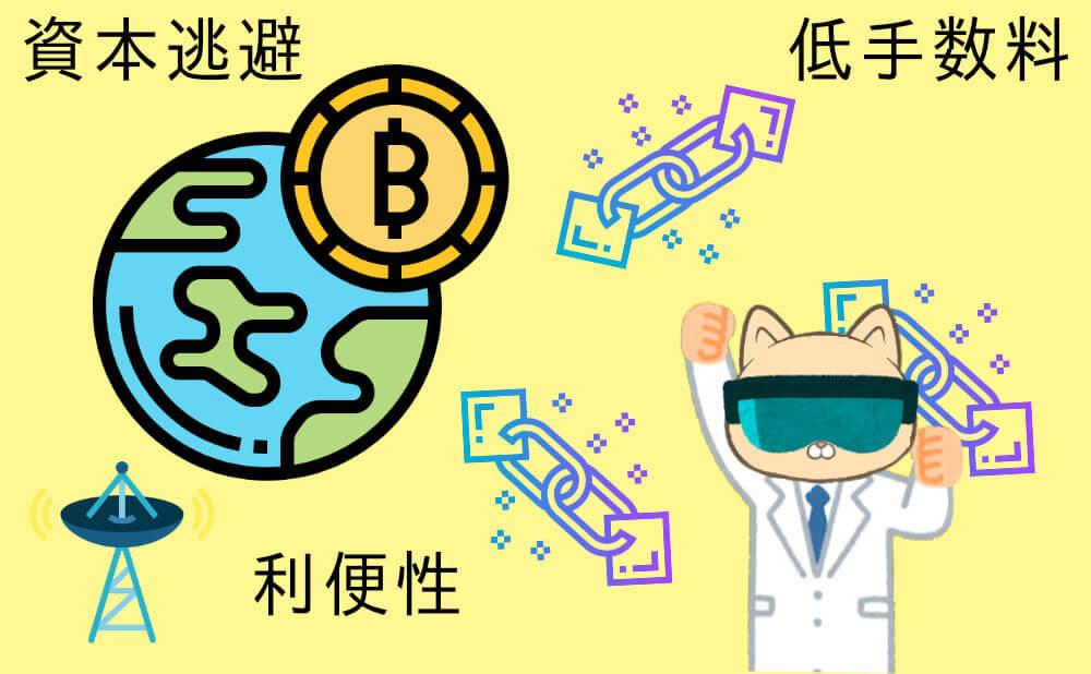 ビットコインが世界で普及した理由