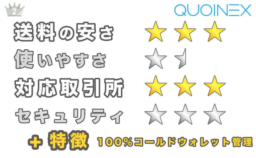 QUOINEXの評価