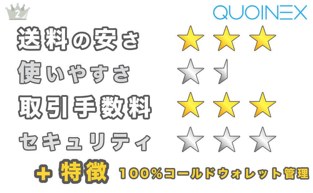 Liquid by QUOINEの評価