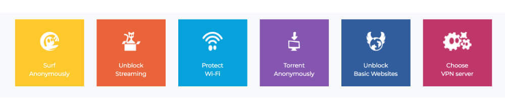 オプションが選べるCyberGhost