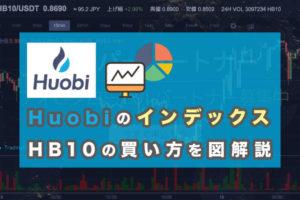 Huobiの仮想通貨インデックス サムネイル