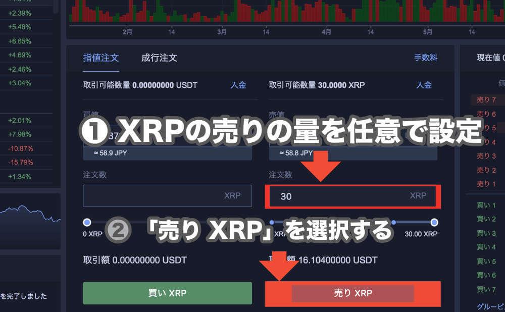 Huobiで届いた「 XRP 」を「 USDT 」として売るの操作手順画像3