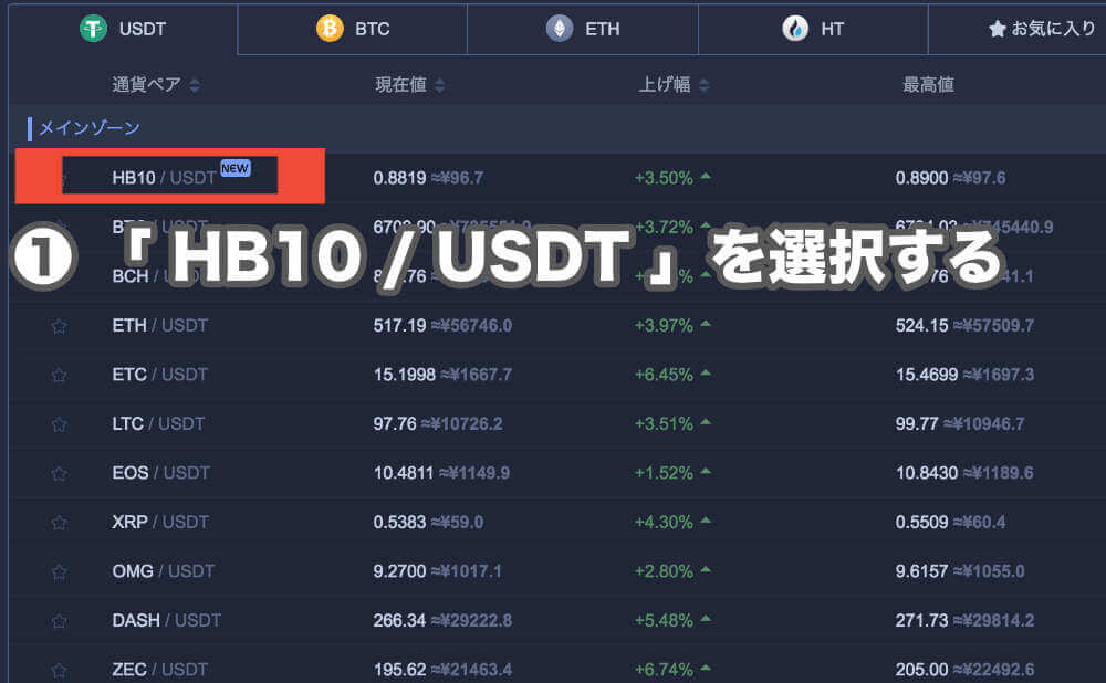 Huobiの仮想通貨インデックス 具体的な買い方の手順画像2