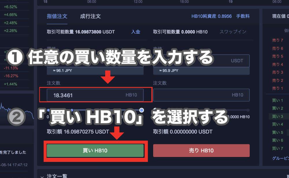 Huobiの仮想通貨インデックス 具体的な買い方の手順画像3