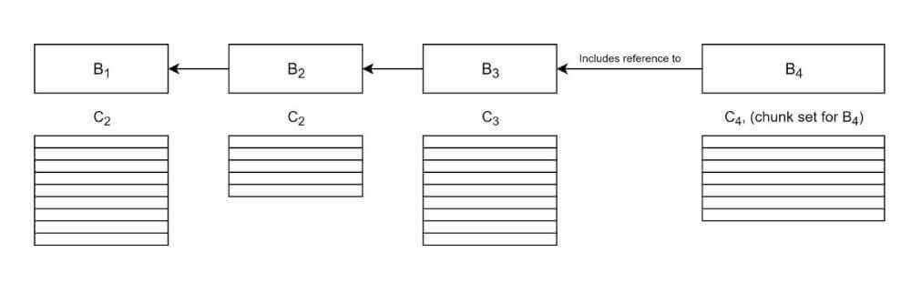 データベース管理システム2.0 MORACLE画像3