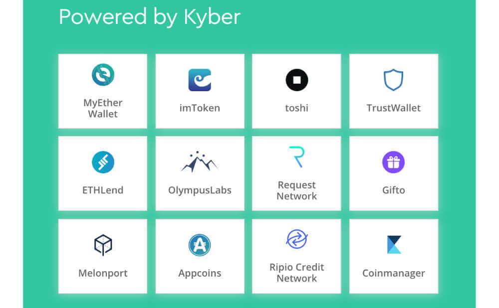 KyberNetworkの実用例2