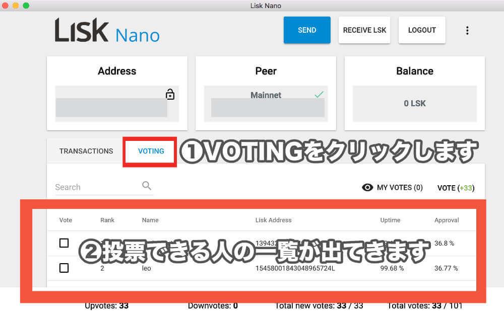 VOTINGをクリックすると投票できる人の一覧が表示されるようになります。