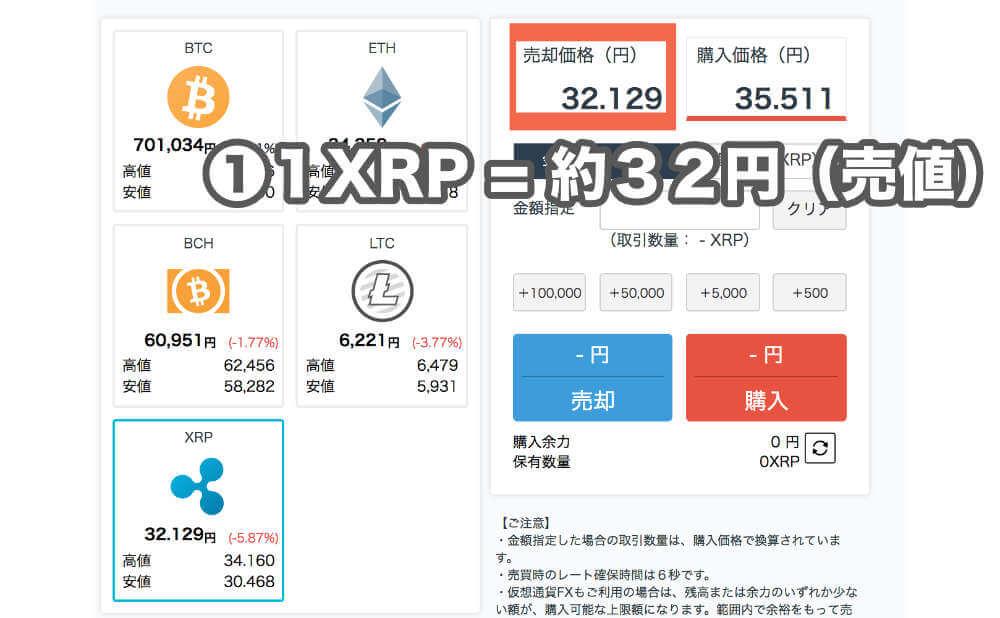 bitbankとGMOコインのリップルを使った具体例3