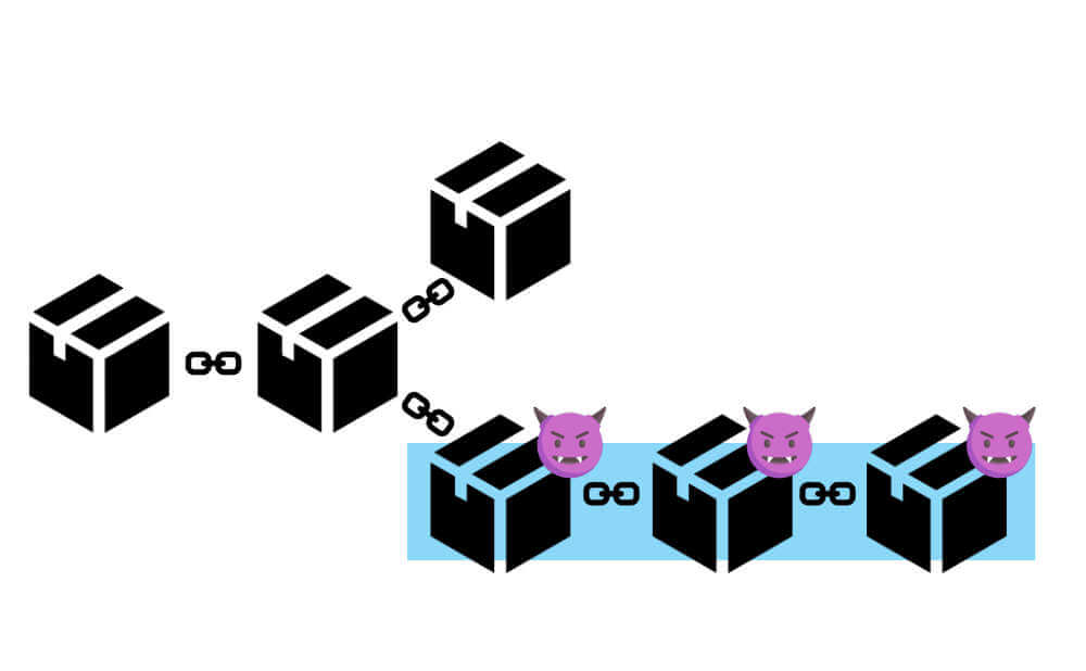 黙りながら51%以上の力を使ってみんなより速く多くのブロックをつくる
