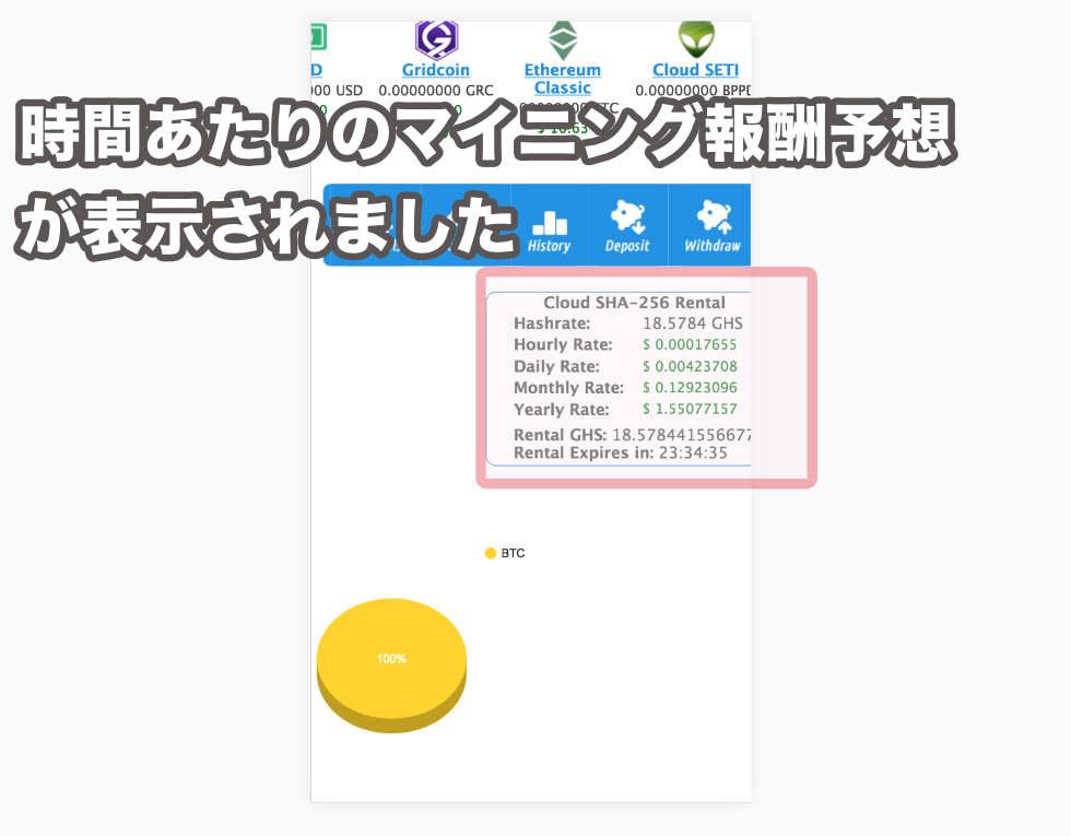 獲得したBTCを使ってクラウドマイニングのハッシュパワーを購入するの手順画像5