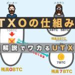 仮想通貨のUTXOモデルとは サムネイル