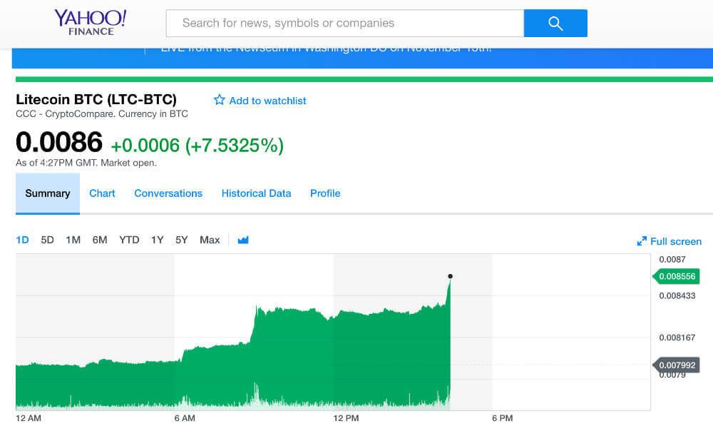実は2018年から密かに仮想通貨を取り扱っていたヤフーの画像