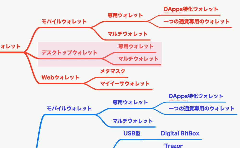 デスクトップウォレット(パソコン)画像