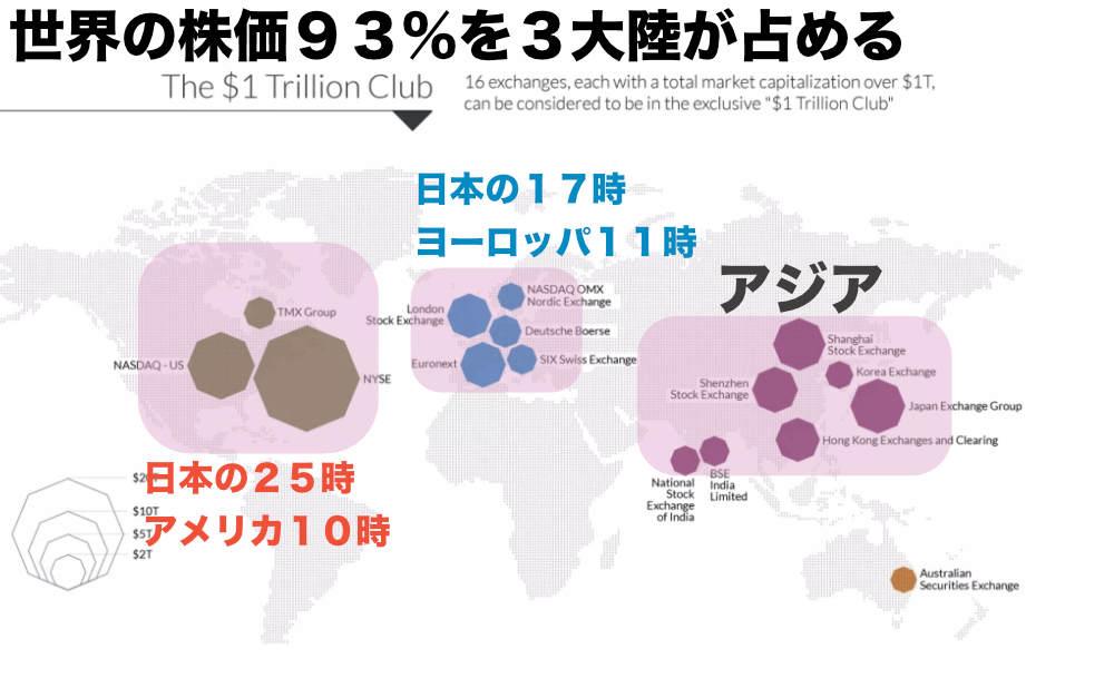 仮想通貨のベストな時間足は2時間と8時間の画像2