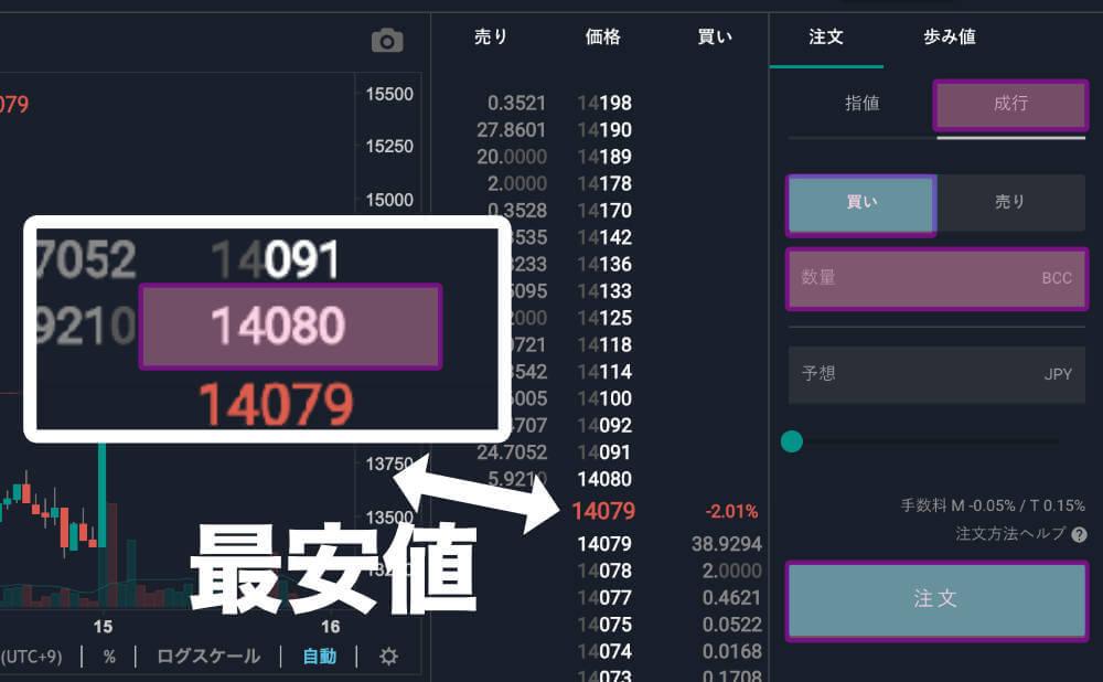 日本の取引所の方でBCH(ビットコインキャッシュ)を購入方法の図2