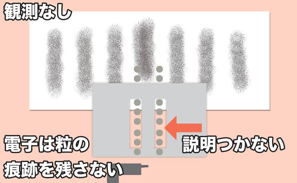 量子論 波と粒の画像