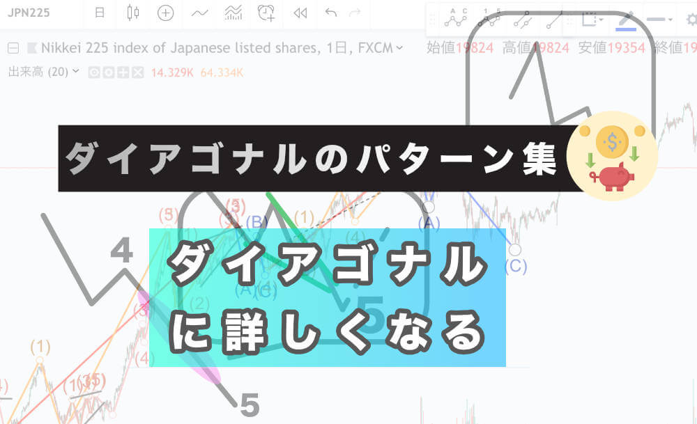 エリオット波動(ウェーブ)ダイアゴナルのパターン集 サムネイル