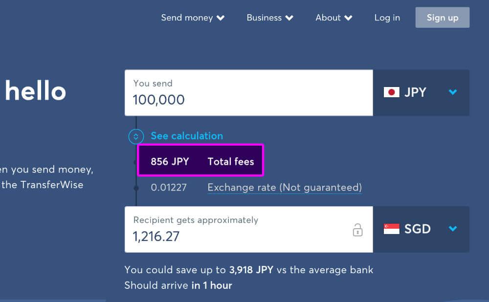 るTransferWiseを中継しても10万円に対して856円で少し必要で、1%ない程度の手数料になっている図