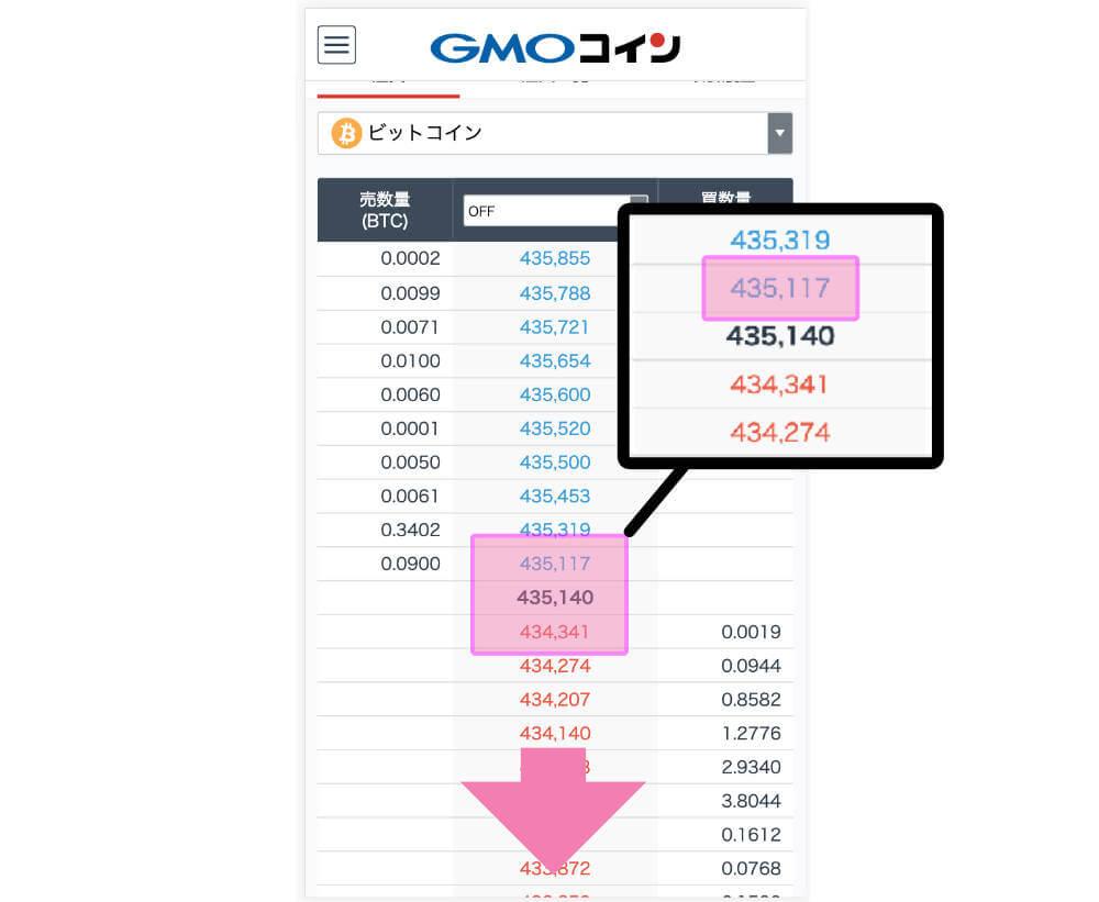 販売所でビットコインを購入するの画像4 GMOコインでビットコインを購入する3つの買い方