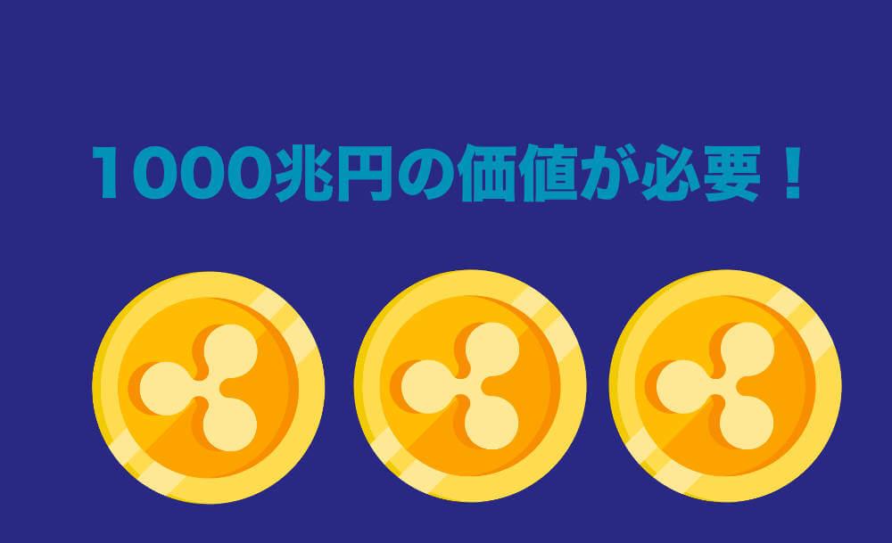 リップル (XRP) が将来10000円を超えるために必要なこと まとめ画像