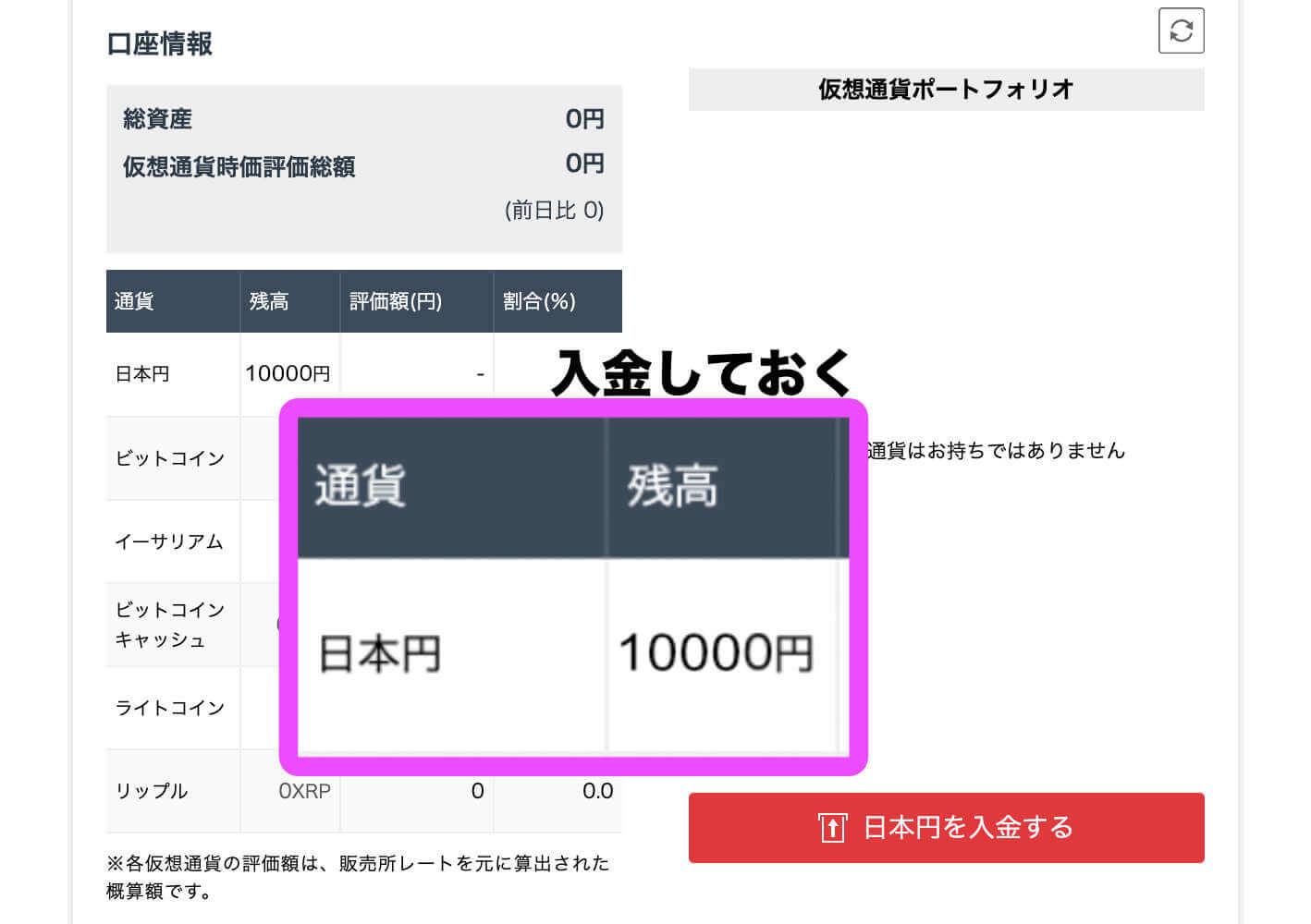 1万円を積立投資にする場合の流れ画像1 仮想通貨(暗号資産)の積立投資はやっぱり最強だった