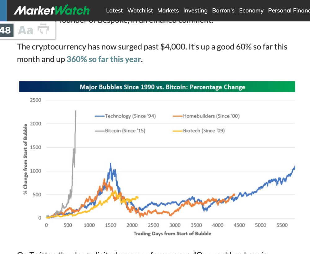 MarketWathcによるソース