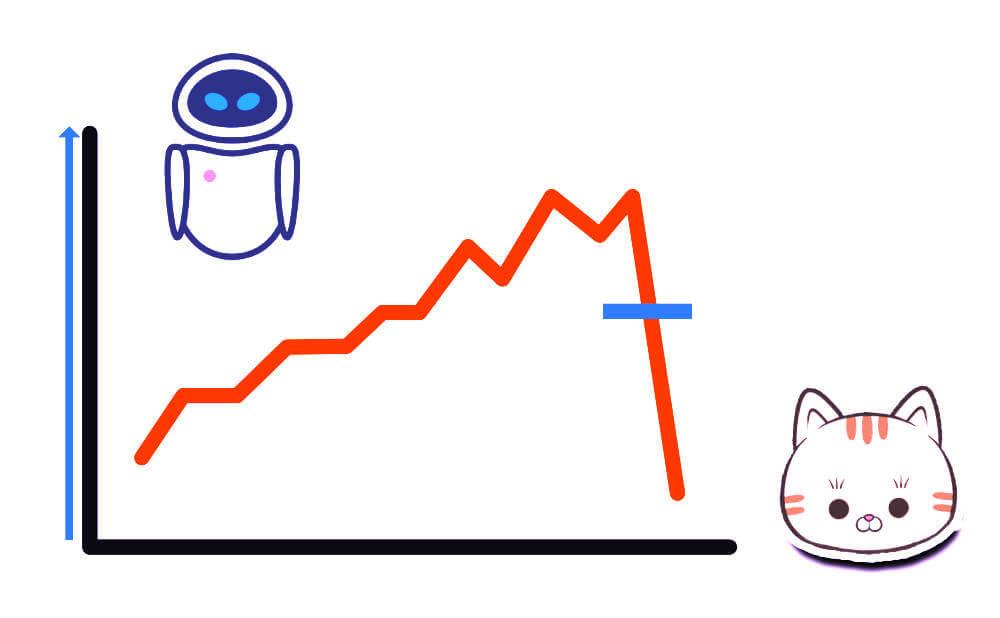 仮想通貨のbotは儲かるのか検証してみた まとめ
