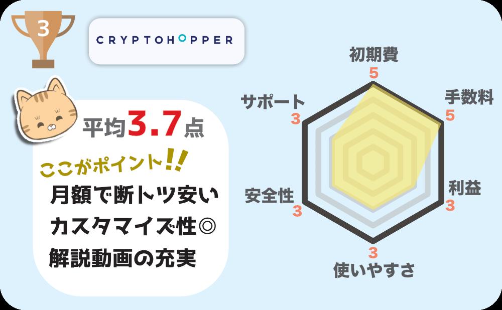 3位 Cryptohopper ~月19ドルから使える本格bot作成ツール~の評価図解
