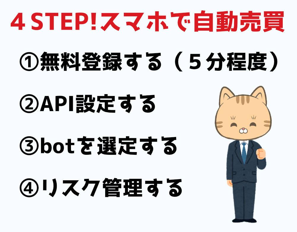 スマホからQUOREAを使って実際に自動売買を動かすまでの4STEPの手順画像