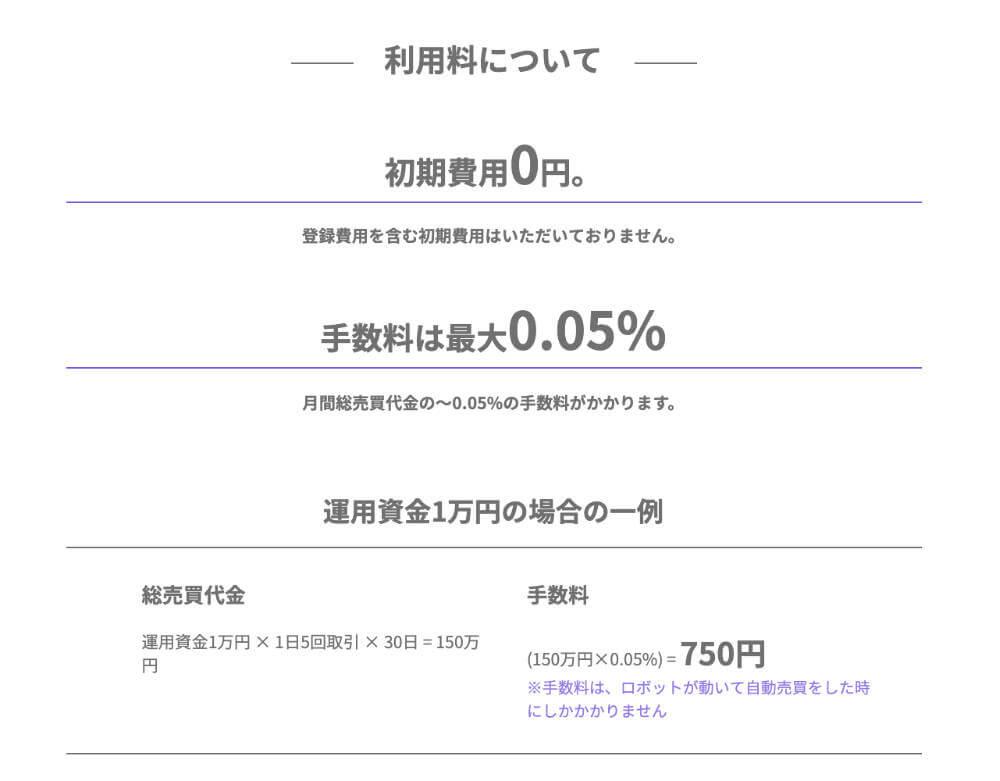 スマホからビットコインで自動売買 ①無料登録する(5分程度)