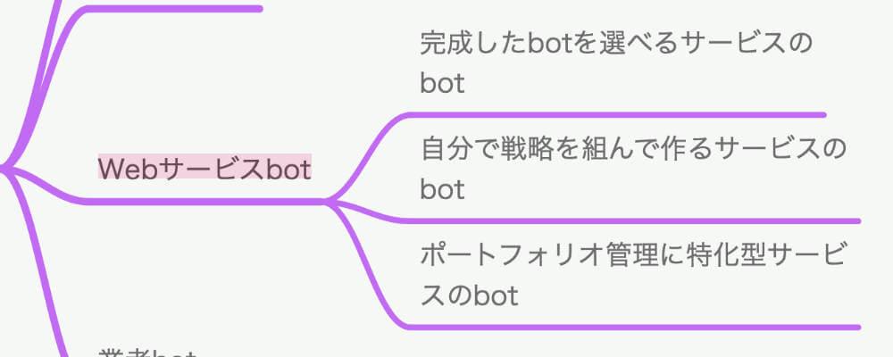 botトレードの種類と代表的なサービス Webサービスbot