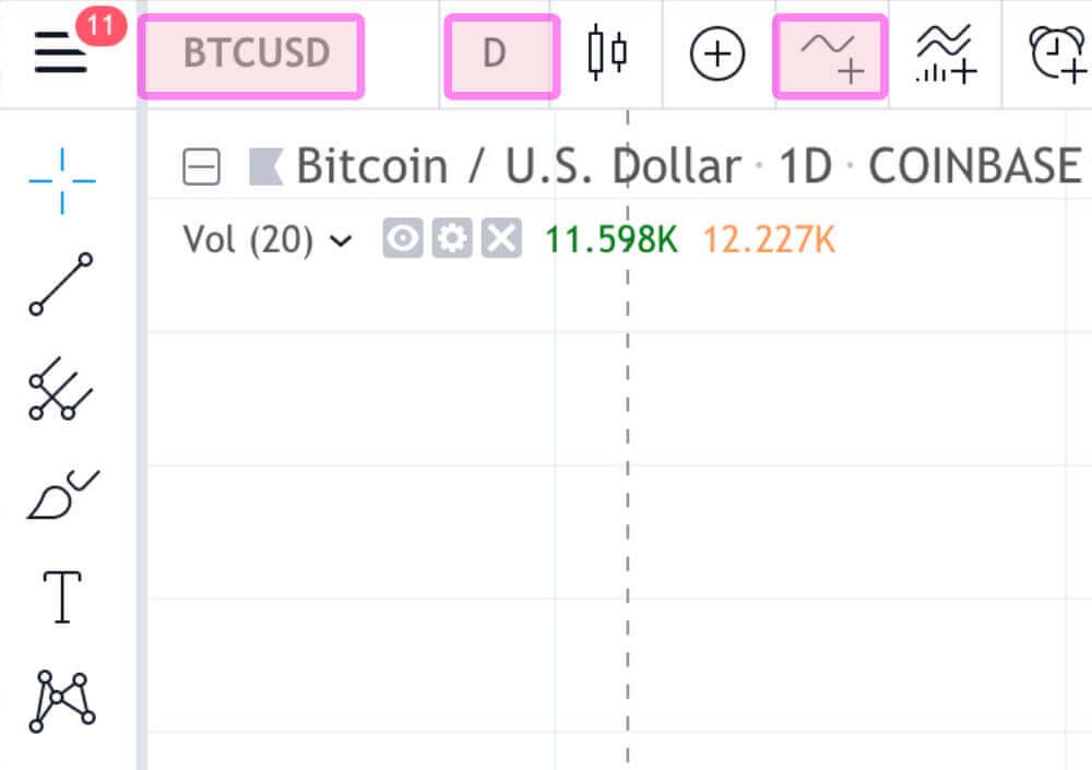 TradingViewでBTC、日足に設定してインジケータボタンを押す画像